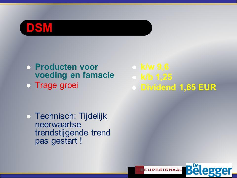DSM Producten voor voeding en famacie Trage groei Technisch: Tijdelijk neerwaartse trendstijgende trend pas gestart .