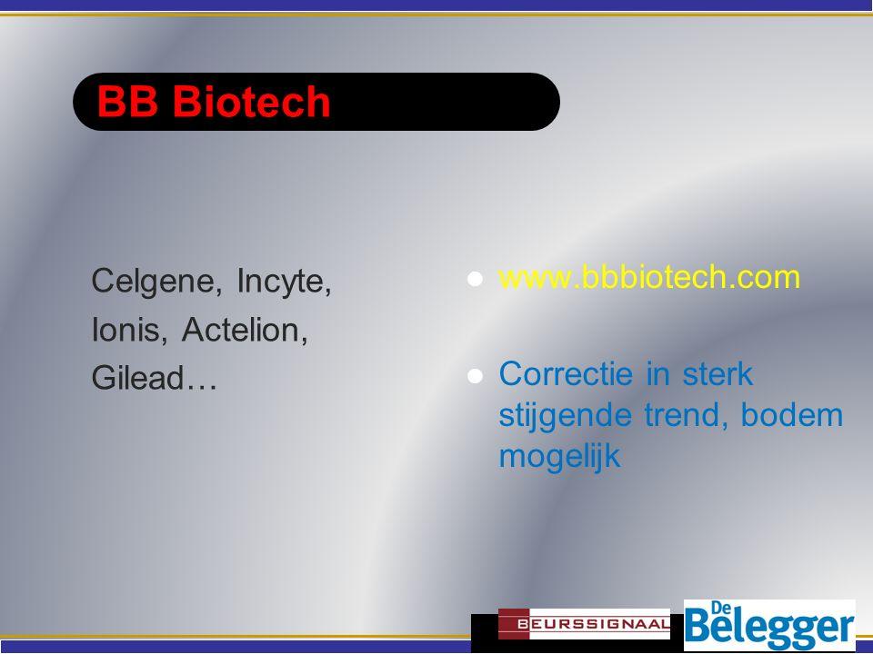BB Biotech Celgene, Incyte, Ionis, Actelion, Gilead… www.bbbiotech.com Correctie in sterk stijgende trend, bodem mogelijk