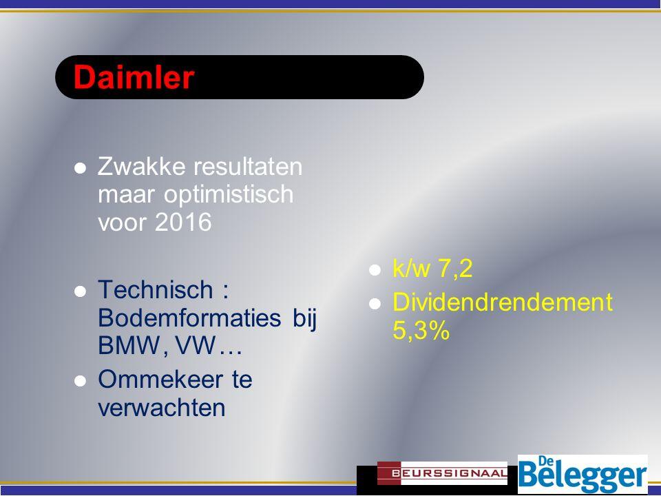 Daimler Zwakke resultaten maar optimistisch voor 2016 Technisch : Bodemformaties bij BMW, VW… Ommekeer te verwachten k/w 7,2 Dividendrendement 5,3%
