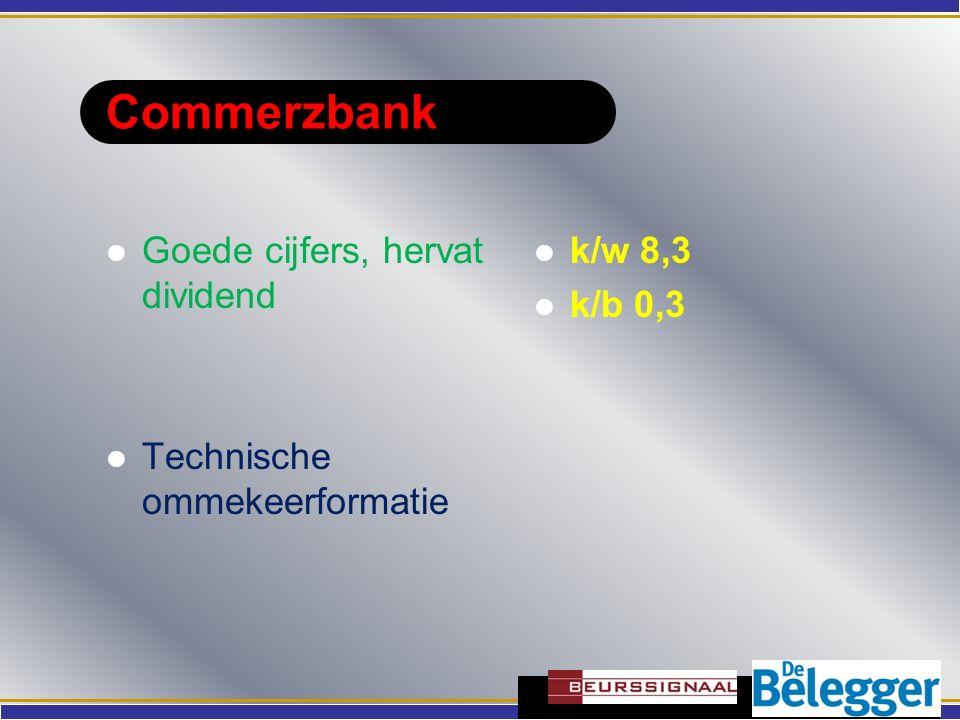 Commerzbank Goede cijfers, hervat dividend Technische ommekeerformatie k/w 8,3 k/b 0,3