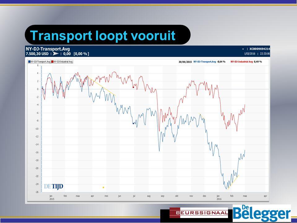 Transport loopt vooruit