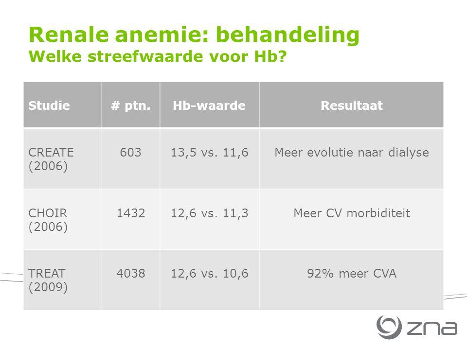 Renale anemie: behandeling Welke streefwaarde voor Hb.