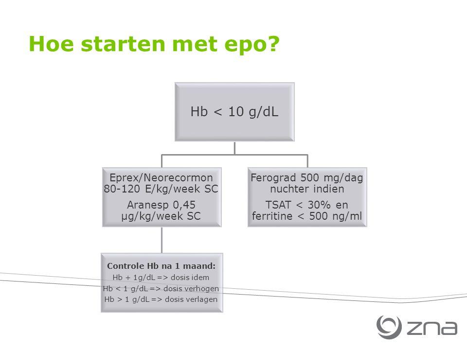 Hoe starten met epo? Hb < 10 g/dL Eprex/Neorecormon 80-120 E/kg/week SC Aranesp 0,45 µg/kg/week SC Controle Hb na 1 maand: Hb + 1g/dL => dosis idem Hb