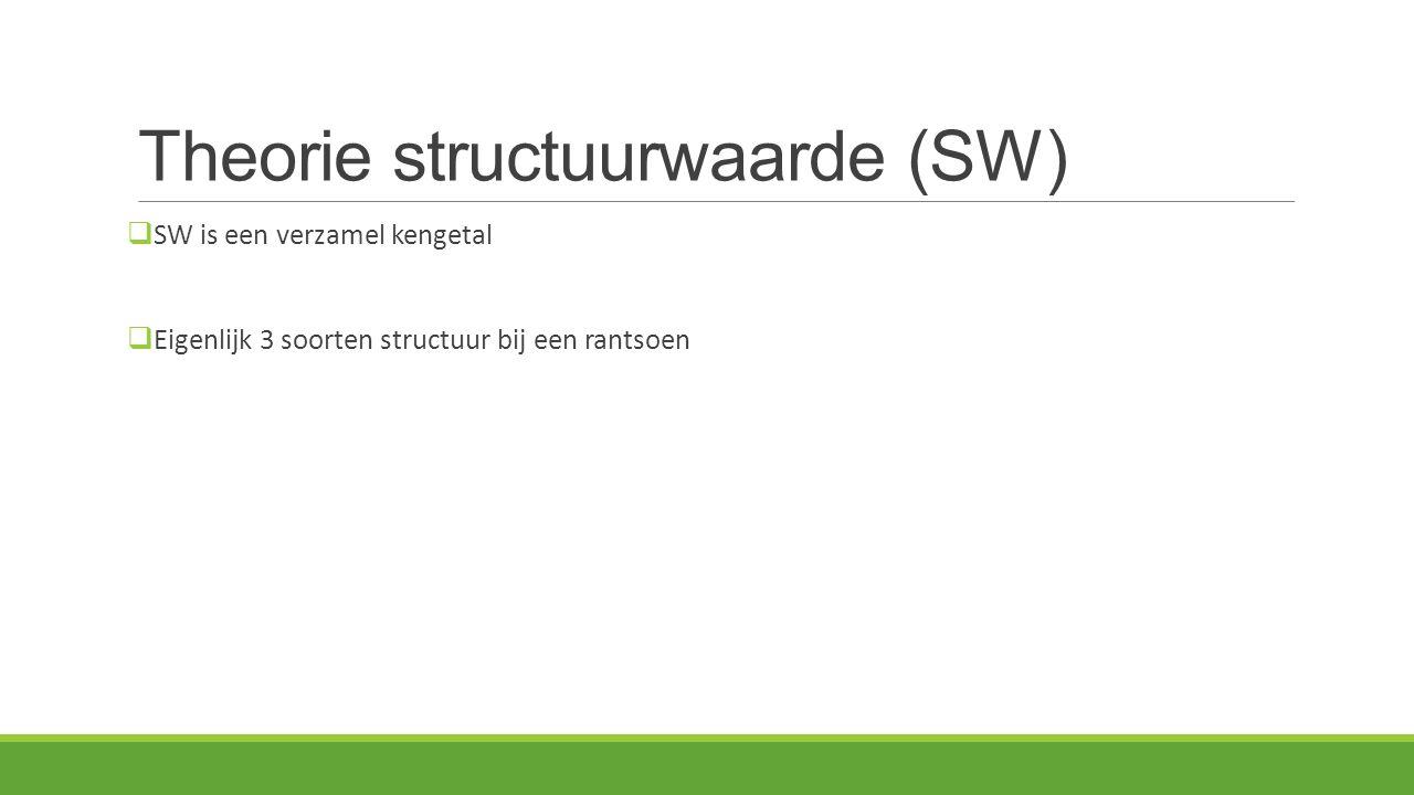 Theorie structuurwaarde (SW)  SW is een verzamel kengetal  Eigenlijk 3 soorten structuur bij een rantsoen