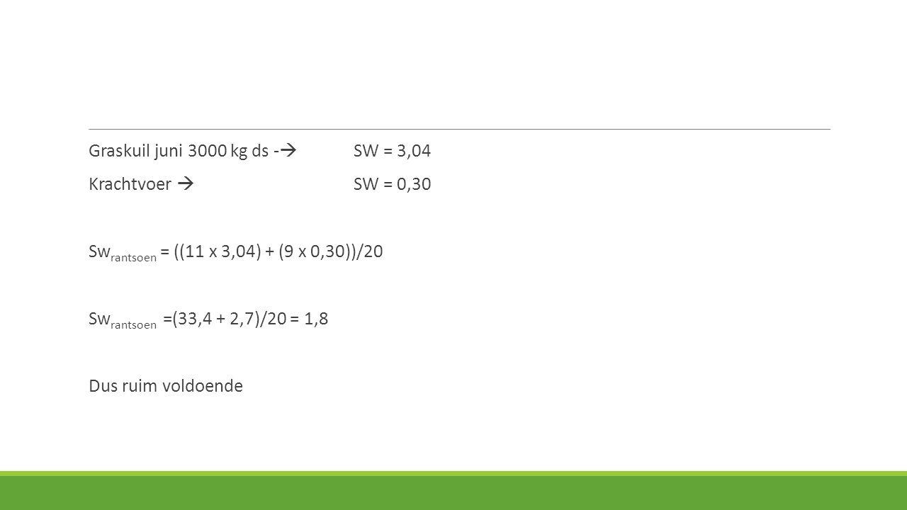 Graskuil juni 3000 kg ds -  SW = 3,04 Krachtvoer  SW = 0,30 Sw rantsoen = ((11 x 3,04) + (9 x 0,30))/20 Sw rantsoen =(33,4 + 2,7)/20 = 1,8 Dus ruim voldoende