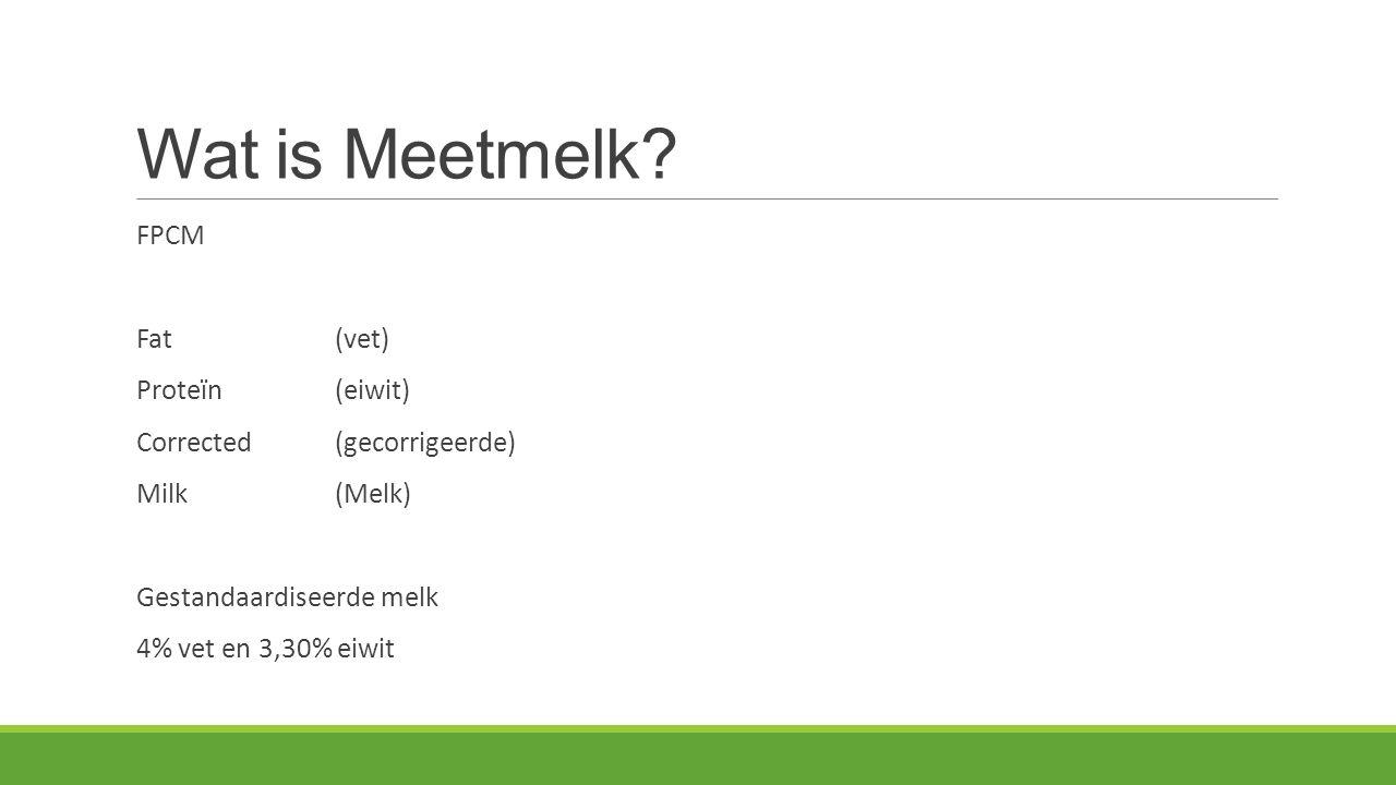 Wat is Meetmelk.