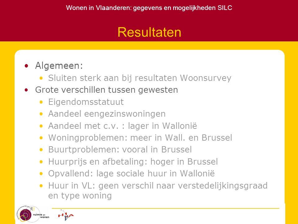 Wonen in Vlaanderen: gegevens en mogelijkheden SILC Resultaten Betaalbaarheid: Woonquote (gem.) gem.: 20,2% in VL; 21,5% in Wall en 25,9% In Brussel Aandeel boven 30%: 14 in VL; 18 in Wall en 24 in Brussel Equivalent resterend inkomen (gem) 1437 euro in VL; 1326 euro in Wall en 1499 euro in Brussel Woonuitgaven 'zware last' 49% in Wall en Br 18% in VL