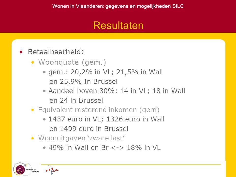 Wonen in Vlaanderen: gegevens en mogelijkheden SILC Resultaten Betaalbaarheid: Niet tijdig kunnen betalen woonuitgaven: Vaste: 2% (VL); 6% (Wall) en 11% (Br) Nutsvoorz.:3% (Vl); 8% (Wall) en 9% (Br) VL: 4% gelimiteerd verbruik en 4% afsluiting voor elektriciteit/gas/water