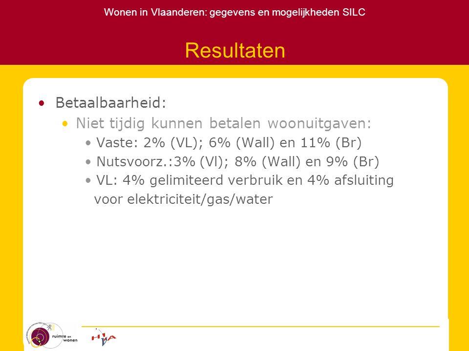 Wonen in Vlaanderen: gegevens en mogelijkheden SILC Resultaten Betaalbaarheid: Niet tijdig kunnen betalen woonuitgaven: Vaste: 2% (VL); 6% (Wall) en 1