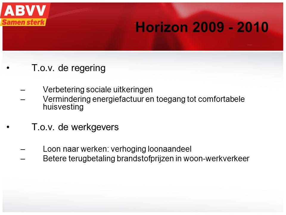 17 Horizon 2009 - 2010 T.o.v. de regering –Verbetering sociale uitkeringen –Vermindering energiefactuur en toegang tot comfortabele huisvesting T.o.v.