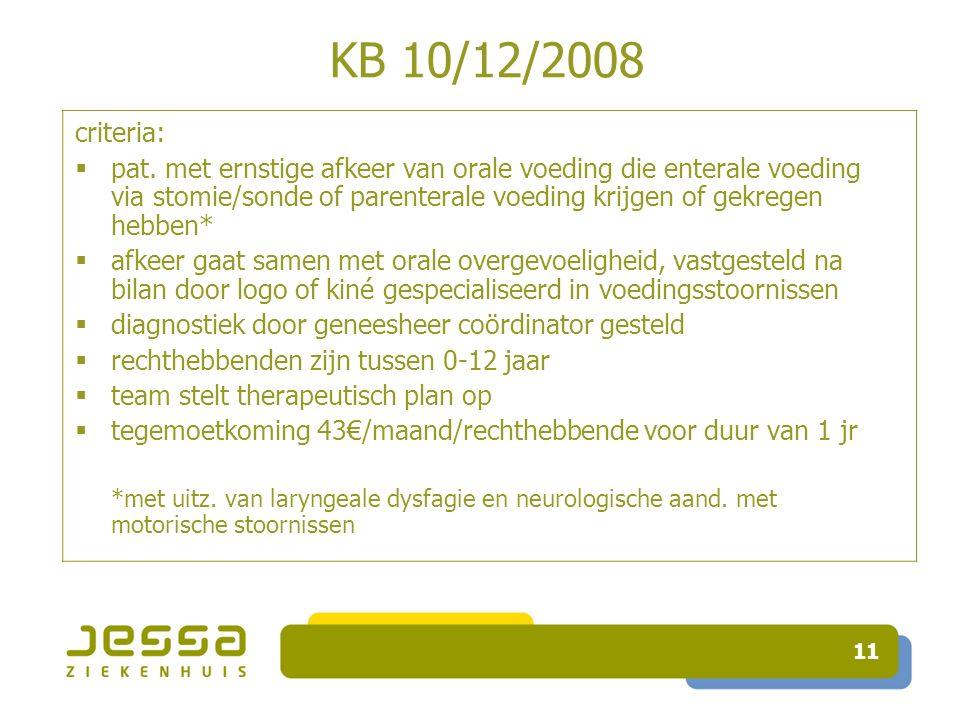 11 KB 10/12/2008 criteria:  pat.