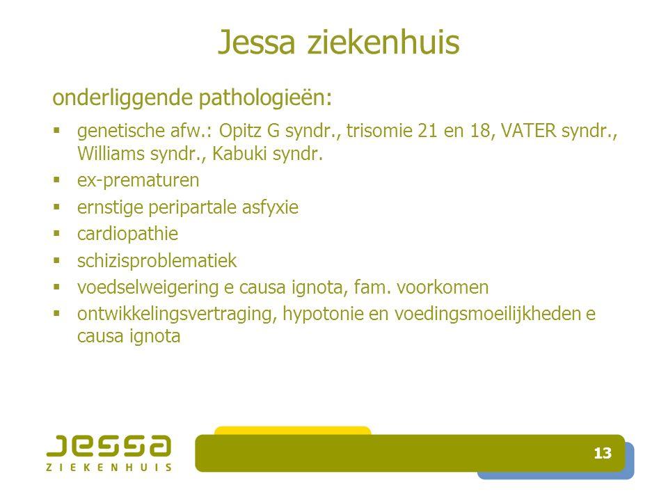 13 Jessa ziekenhuis onderliggende pathologieën:  genetische afw.: Opitz G syndr., trisomie 21 en 18, VATER syndr., Williams syndr., Kabuki syndr.