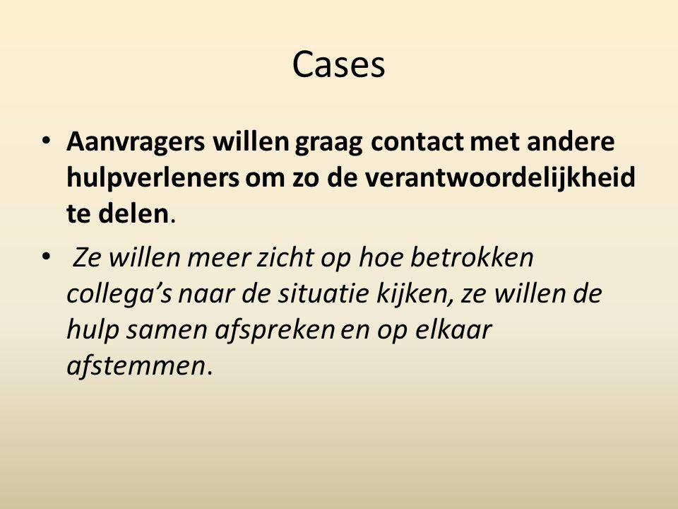 Cases Aanvragers willen graag contact met andere hulpverleners om zo de verantwoordelijkheid te delen.