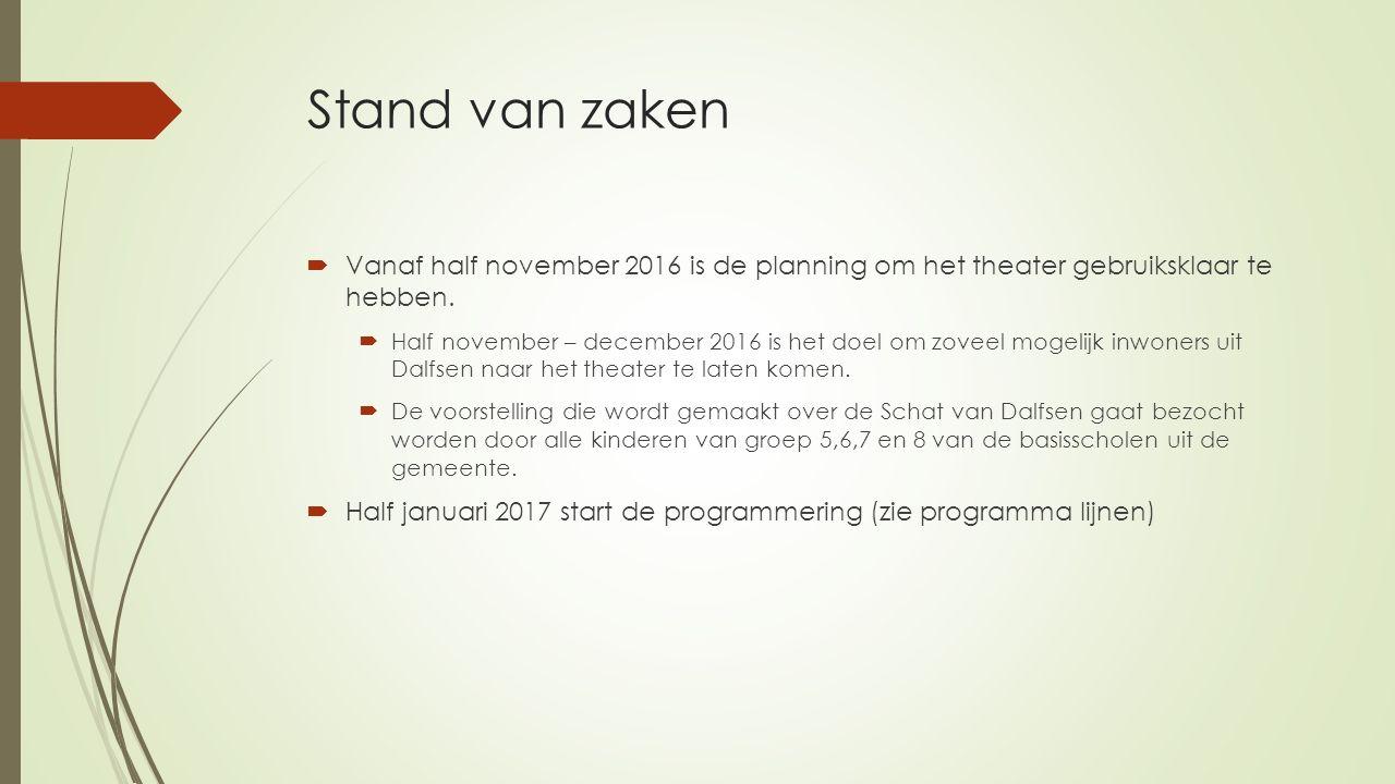 Stand van zaken  Vanaf half november 2016 is de planning om het theater gebruiksklaar te hebben.  Half november – december 2016 is het doel om zovee