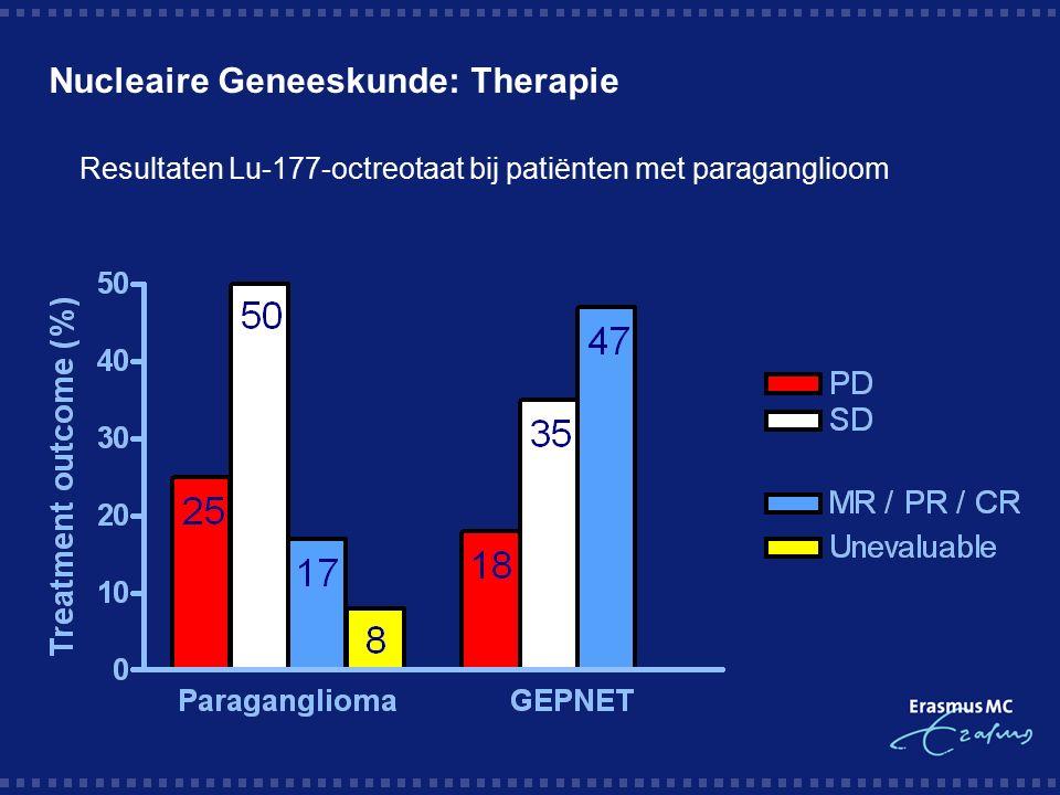 Nucleaire Geneeskunde: Therapie  Resultaten Lu-177-octreotaat bij patiënten met paraganglioom
