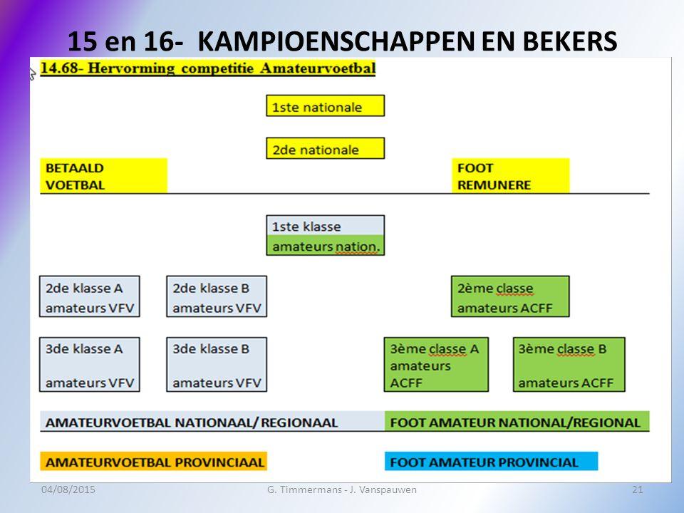 15 en 16- KAMPIOENSCHAPPEN EN BEKERS 04/08/2015G. Timmermans - J. Vanspauwen21