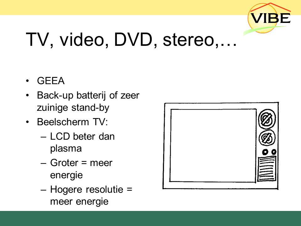 TV, video, DVD, stereo,… GEEA Back-up batterij of zeer zuinige stand-by Beelscherm TV: –LCD beter dan plasma –Groter = meer energie –Hogere resolutie = meer energie