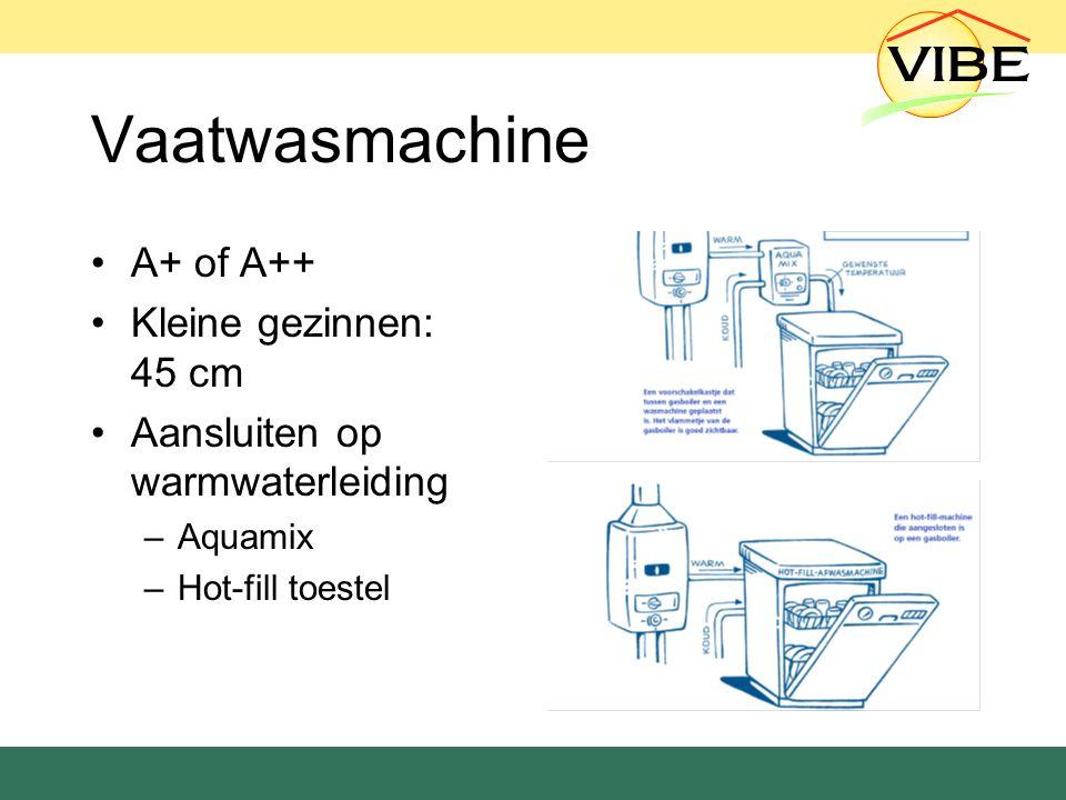 Vaatwasmachine A+ of A++ Kleine gezinnen: 45 cm Aansluiten op warmwaterleiding –Aquamix –Hot-fill toestel