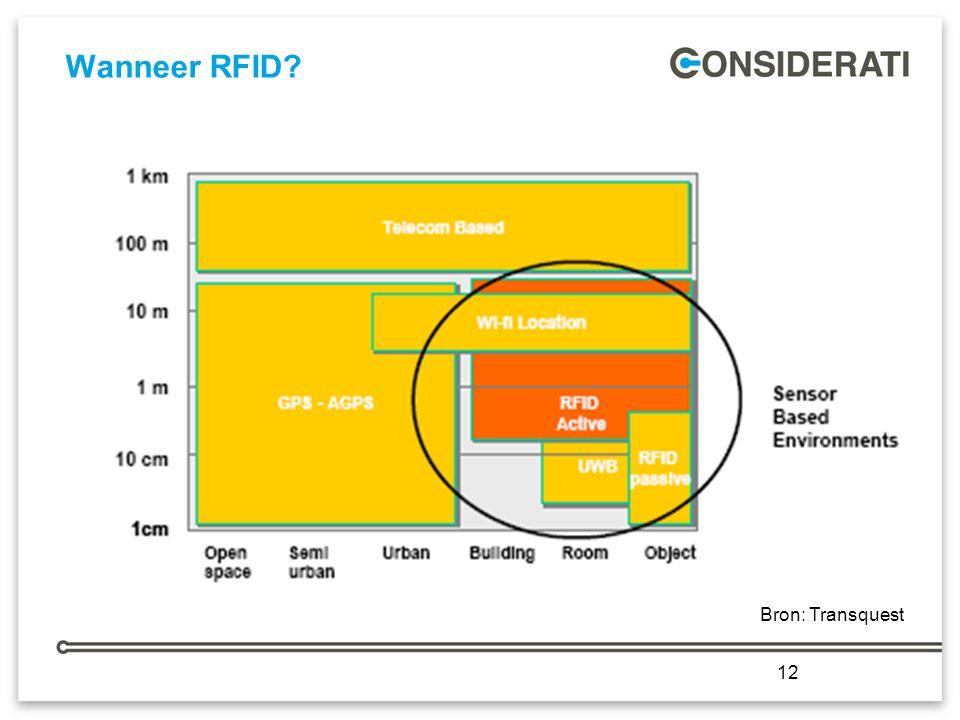 12 Wanneer RFID 12 Bron: Transquest