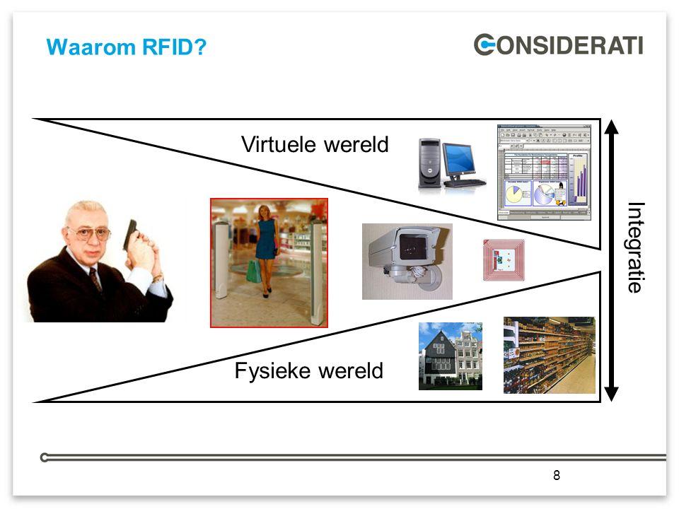 8 Waarom RFID 8 Fysieke wereld Virtuele wereld Integratie