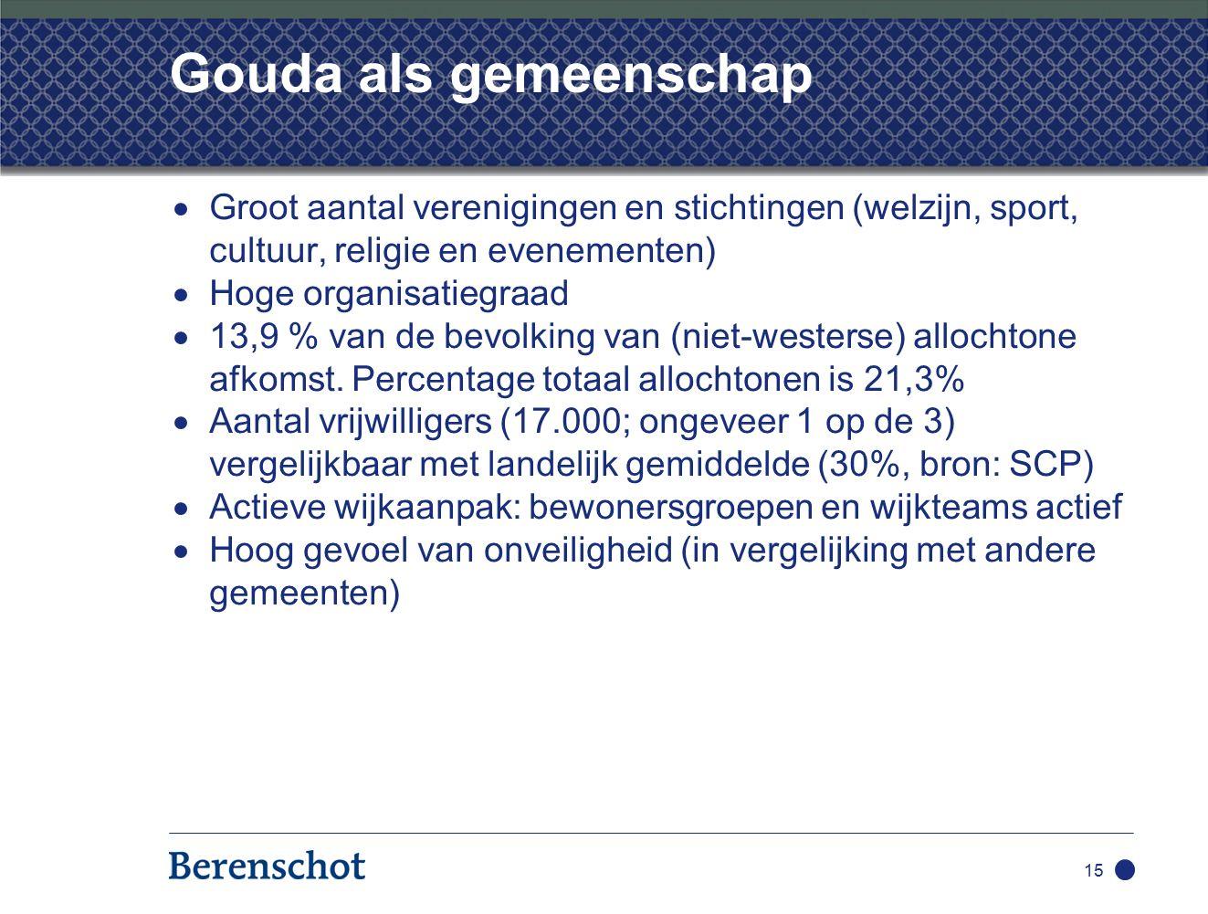 15 Gouda als gemeenschap  Groot aantal verenigingen en stichtingen (welzijn, sport, cultuur, religie en evenementen)  Hoge organisatiegraad  13,9 % van de bevolking van (niet-westerse) allochtone afkomst.