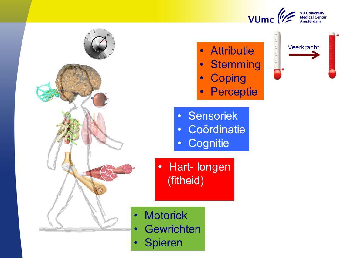 Attributie Stemming Coping Perceptie Veerkracht Motoriek Gewrichten Spieren Sensoriek Coördinatie Cognitie Hart- longen (fitheid)