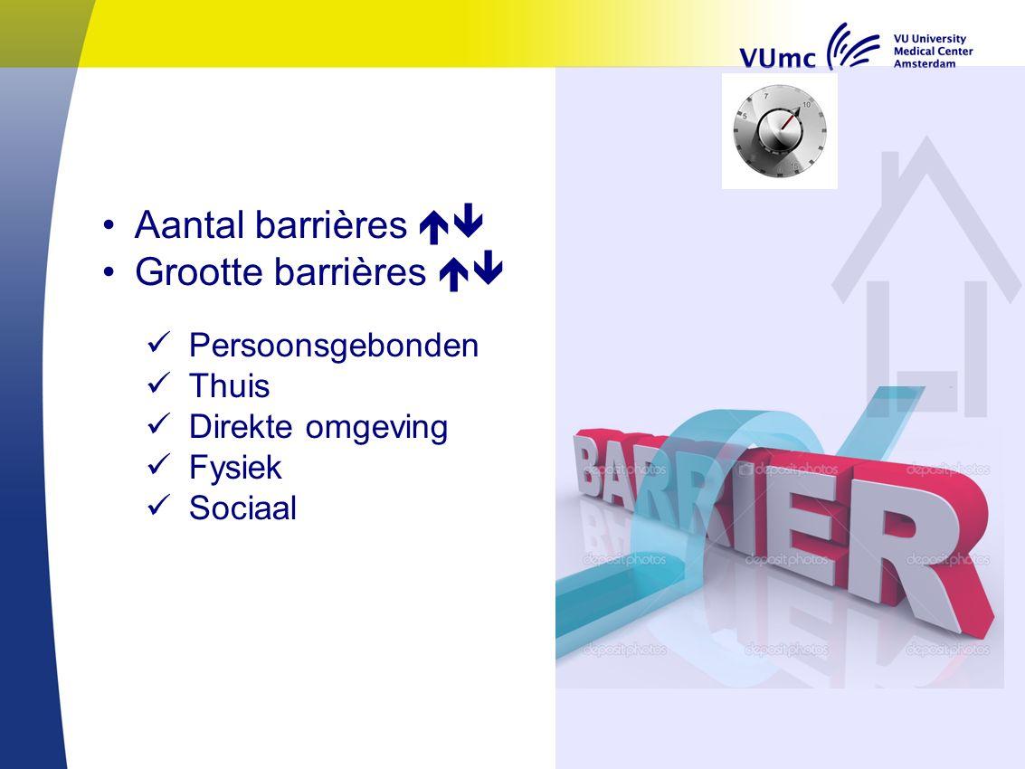 Aantal barrières  Grootte barrières  Persoonsgebonden Thuis Direkte omgeving Fysiek Sociaal