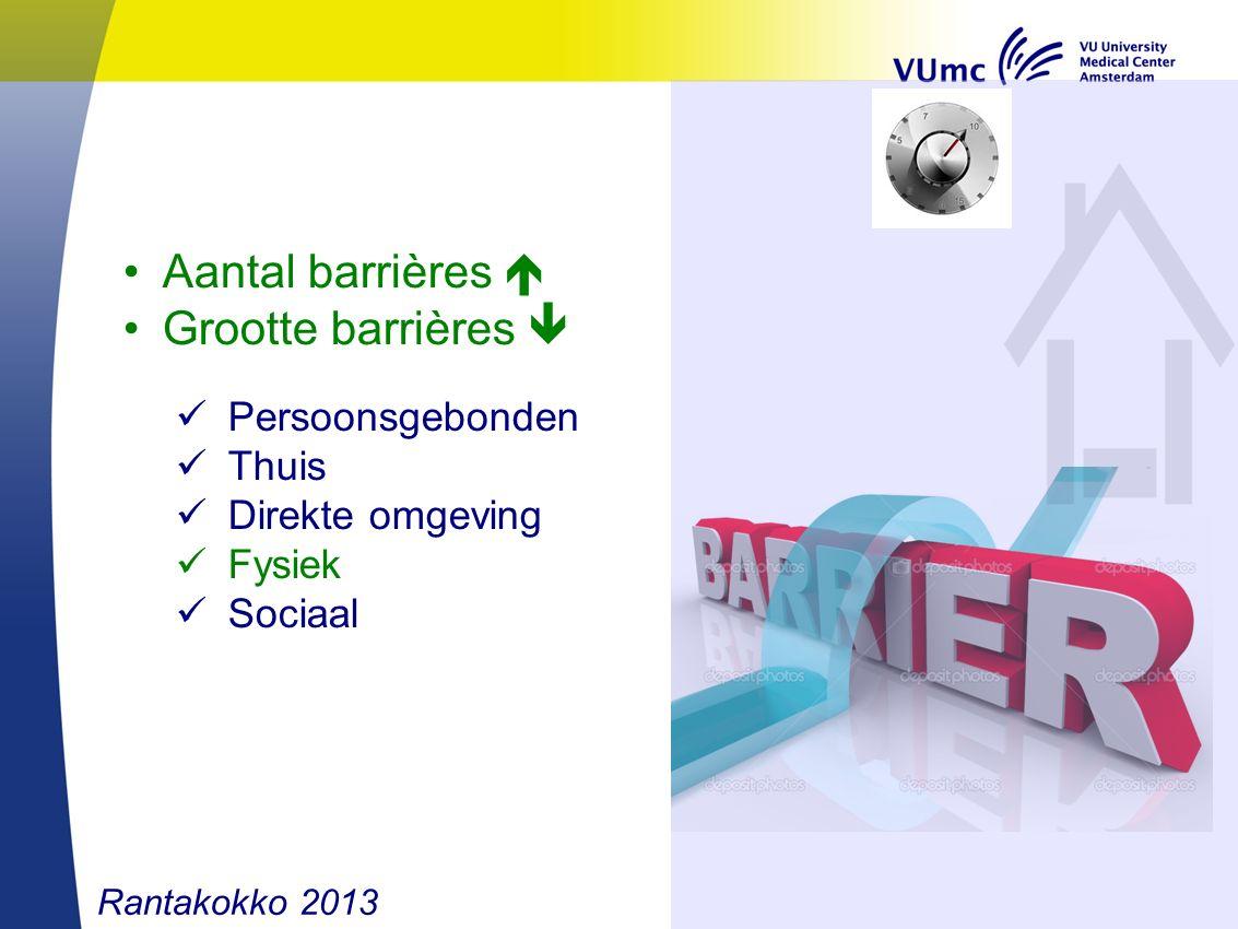 Aantal barrières  Grootte barrières  Persoonsgebonden Thuis Direkte omgeving Fysiek Sociaal Rantakokko 2013