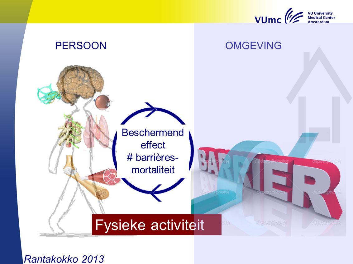 PERSOONOMGEVING Rantakokko 2013 Beschermend effect # barrières- mortaliteit Fysieke activiteit