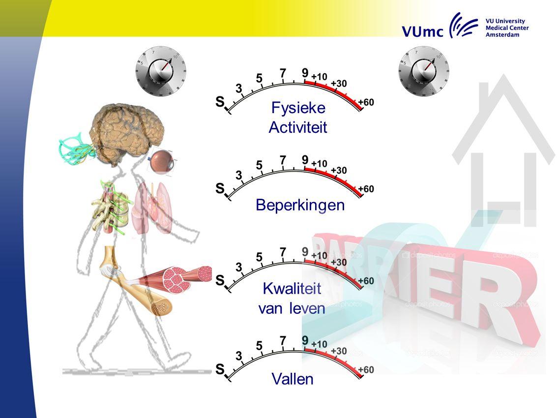 Fysieke Activiteit Beperkingen Vallen Kwaliteit van leven