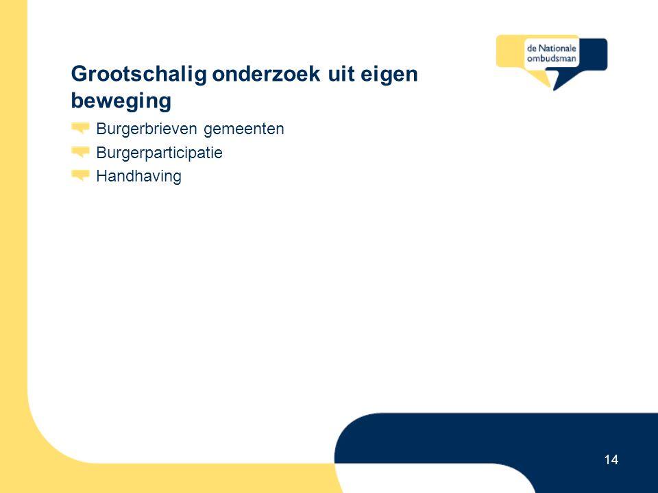 14 Grootschalig onderzoek uit eigen beweging Burgerbrieven gemeenten Burgerparticipatie Handhaving