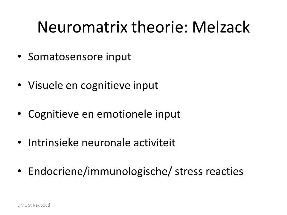 Neuromatrix theorie: Melzack Somatosensore input Visuele en cognitieve input Cognitieve en emotionele input Intrinsieke neuronale activiteit Endocriene/immunologische/ stress reacties UMC St Radboud