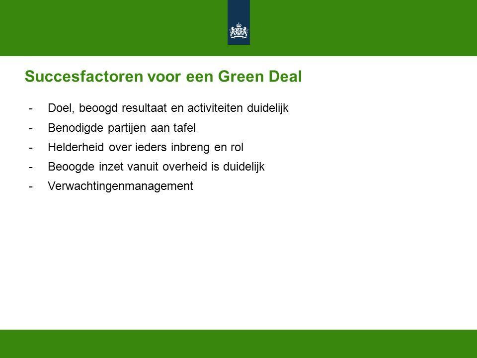 Succesfactoren voor een Green Deal -Doel, beoogd resultaat en activiteiten duidelijk -Benodigde partijen aan tafel -Helderheid over ieders inbreng en rol -Beoogde inzet vanuit overheid is duidelijk -Verwachtingenmanagement