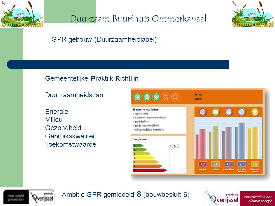 GPR gebouw (Duurzaamheidlabel) Gemeentelijke Praktijk Richtlijn Duurzaamheidscan: Energie Milieu Gezondheid Gebruikskwaliteit Toekomstwaarde Ambitie GPR gemiddeld 8 (bouwbesluit 6)
