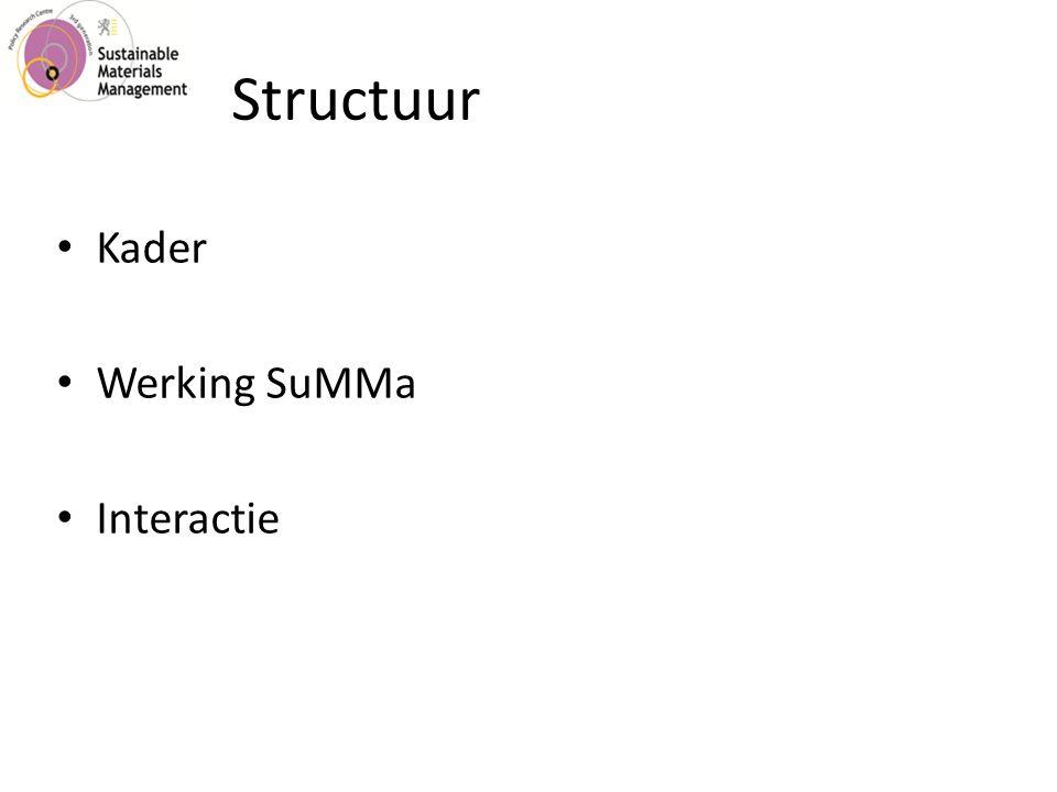 Structuur Kader Werking SuMMa Interactie