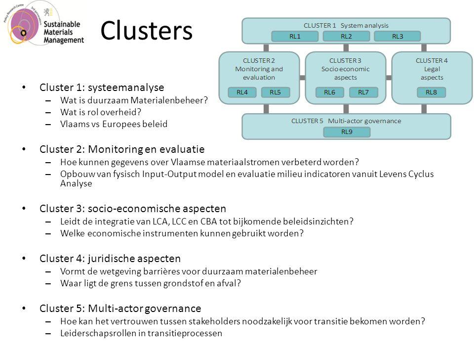 Clusters Cluster 1: systeemanalyse – Wat is duurzaam Materialenbeheer.
