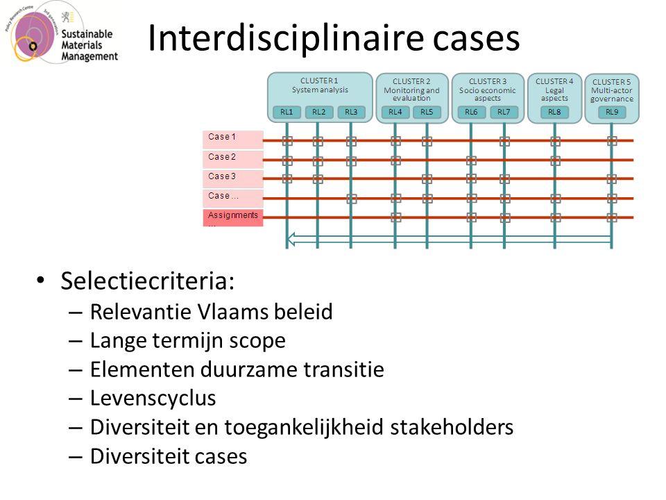 Interdisciplinaire cases Selectiecriteria: – Relevantie Vlaams beleid – Lange termijn scope – Elementen duurzame transitie – Levenscyclus – Diversiteit en toegankelijkheid stakeholders – Diversiteit cases