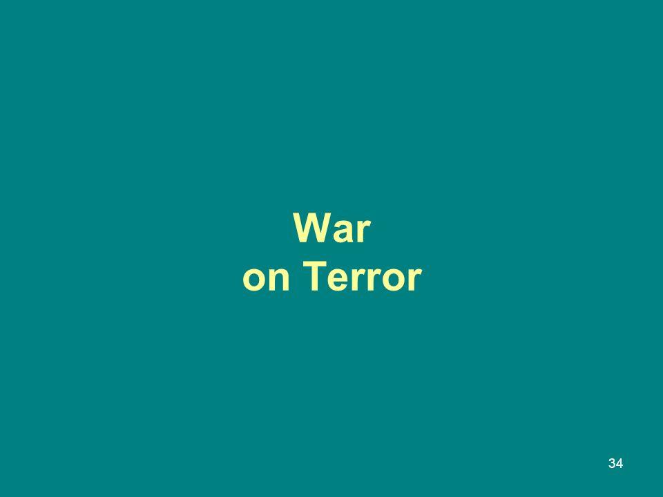 War on Terror 34