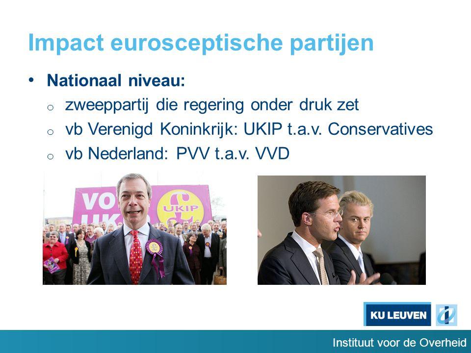 Instituut voor de Overheid Impact eurosceptische partijen Nationaal niveau: o zweeppartij die regering onder druk zet o vb Verenigd Koninkrijk: UKIP t.a.v.