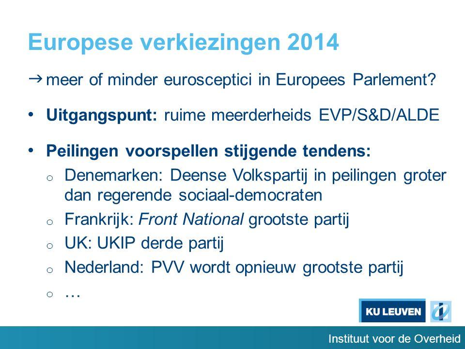 Instituut voor de Overheid Europese verkiezingen 2014  meer of minder eurosceptici in Europees Parlement.