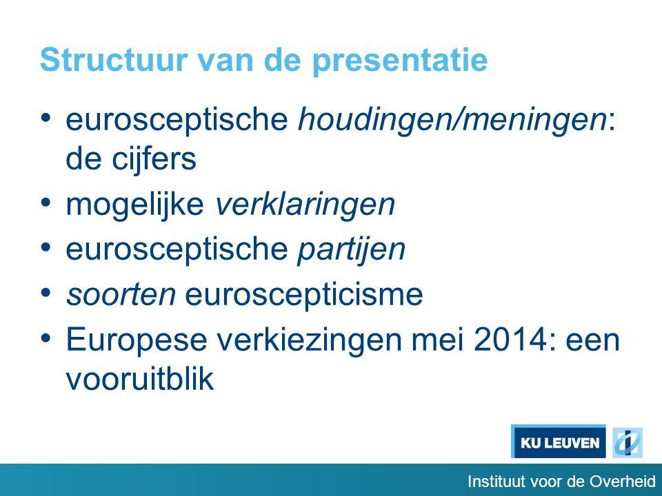 Structuur van de presentatie eurosceptische houdingen/meningen: de cijfers mogelijke verklaringen eurosceptische partijen soorten euroscepticisme Europese verkiezingen mei 2014: een vooruitblik