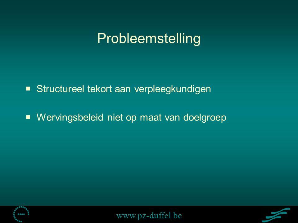 www.pz-duffel.be Probleemstelling  Structureel tekort aan verpleegkundigen  Wervingsbeleid niet op maat van doelgroep