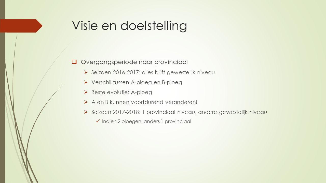 Visie en doelstelling  Overgangsperiode naar provinciaal  Seizoen 2016-2017: alles blijft gewestelijk niveau  Verschil tussen A-ploeg en B-ploeg  Beste evolutie: A-ploeg  A en B kunnen voortdurend veranderen.