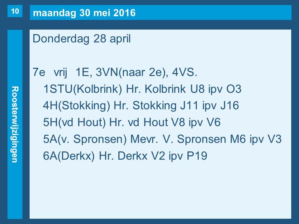 maandag 30 mei 2016 Roosterwijzigingen Donderdag 28 april 7evrij1E, 3VN(naar 2e), 4VS. 1STU(Kolbrink) Hr. Kolbrink U8 ipv O3 4H(Stokking) Hr. Stokking