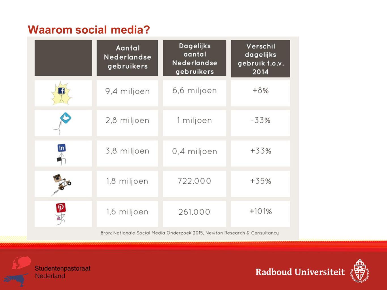 Waarom social media?