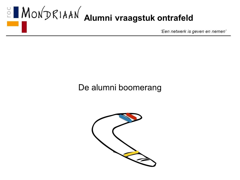 Alumni vraagstuk ontrafeld 'Een netwerk is geven en nemen' De alumni boomerang
