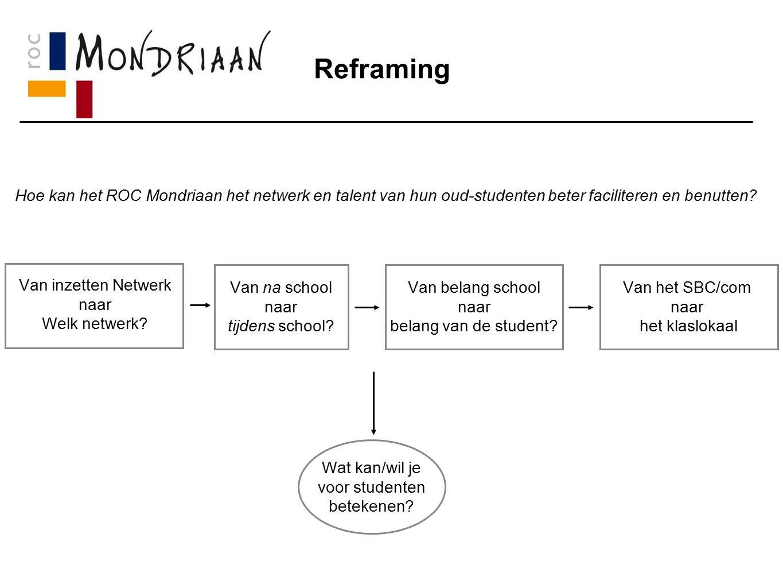 Alumni vraagstuk ontrafeld 'Een netwerk is geven en nemen'