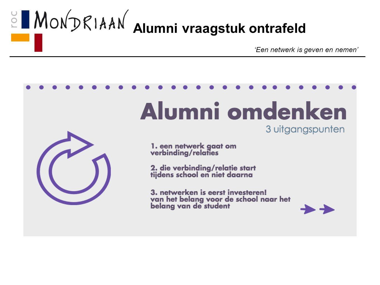 Alumni vraagstuk ontrafelt 'Een netwerk is geven en nemen' Dus.