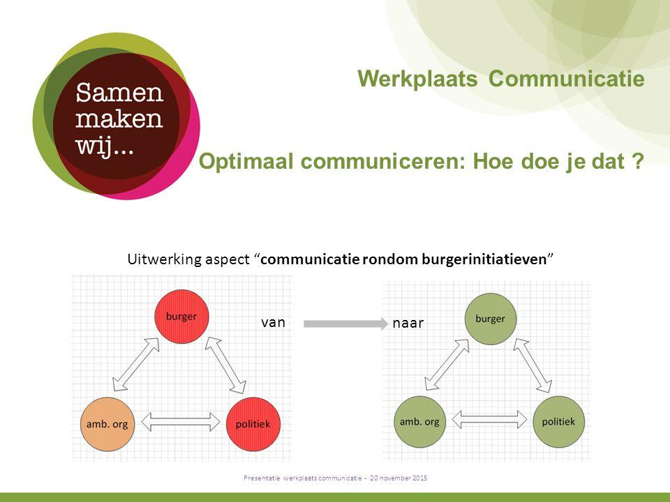 Werkplaats Communicatie Optimaal communiceren: Hoe doe je dat .