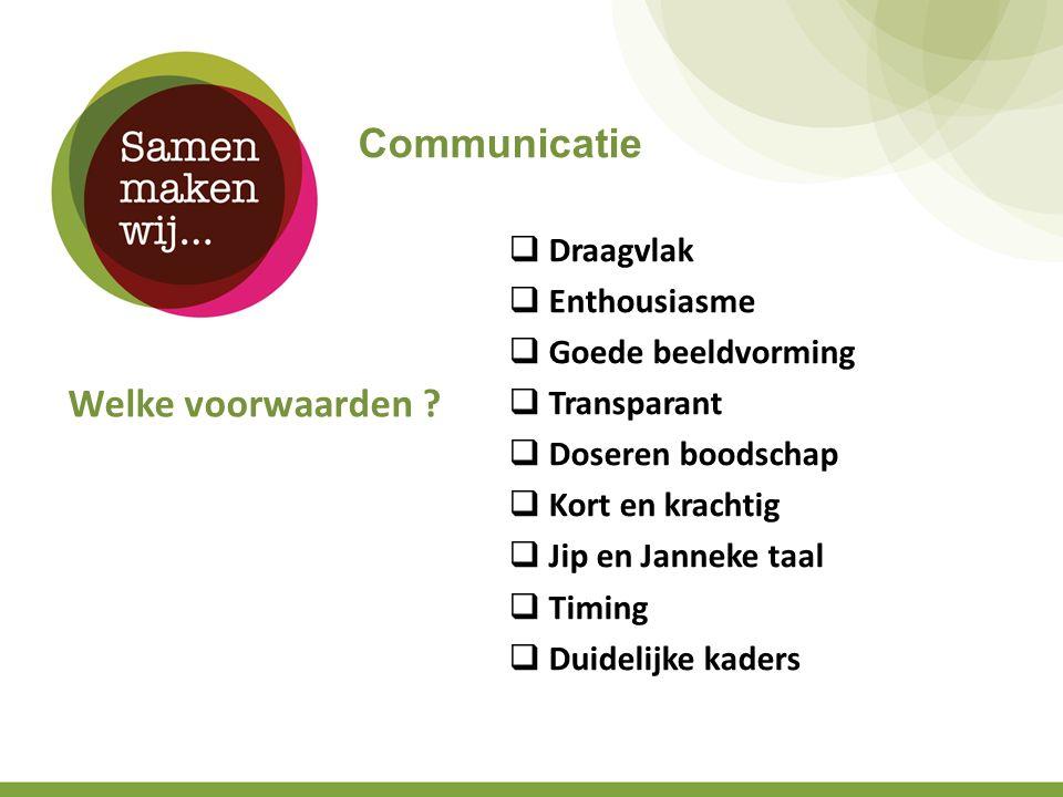 Communicatie Welke voorwaarden .